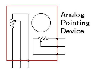Analogjoystick